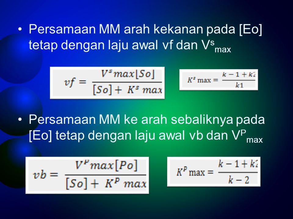 Persamaan MM arah kekanan pada [Eo] tetap dengan laju awal vf dan Vsmax